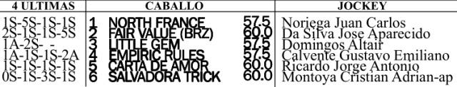 Clásico Eudoro J. Balsa G3 1600m césped. Hipódromo de San Isidro.