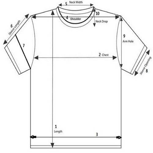 Sketch of t-shirt with parts name