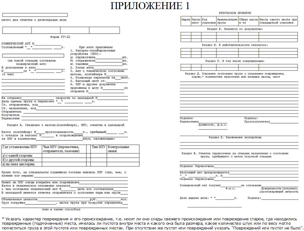 Отказ от подписания должностных инструкций