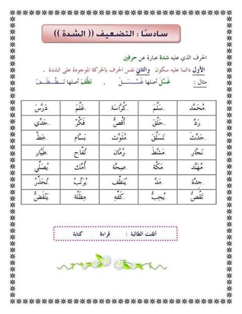 12647456 1123013321062549 3662947450870788435 n - خطّة علاجيّة للقراءة و الكتابة