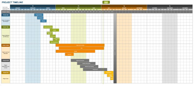 Project Timeline Excel Template - ENGINEERING MANAGEMENT