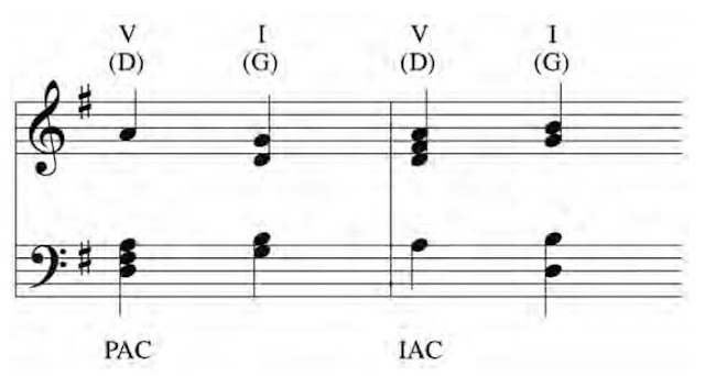 adence ending in the V-I pattern but with different notes in the root of either chord and/or without the I chord capped by the tonic note (the note the key is named after), makes an imperfect authentic cadence.