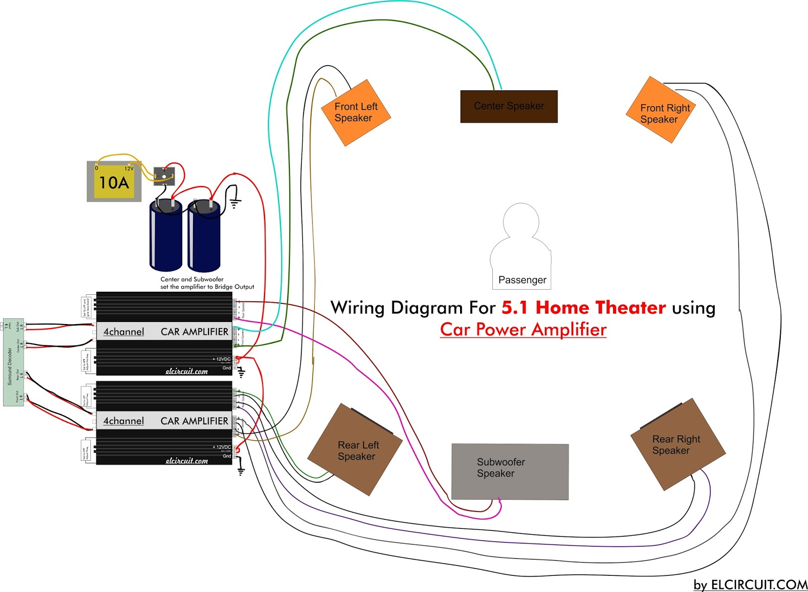 5 1 home theater using car power amplifier electronic home stereo wiring home theater wiring diagram [ 1600 x 1173 Pixel ]
