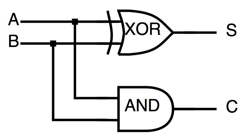 half adder schematic  half  get free image about wiring