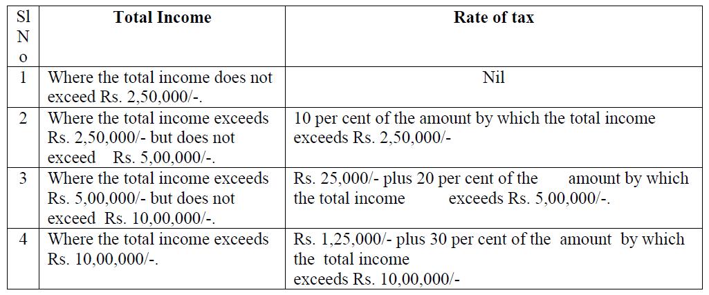 income tax rate 2016 17 pdf