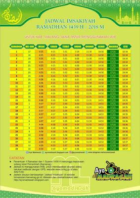 Jadwal Imsakiyah 2108 Semua Kota di Jawa Timur