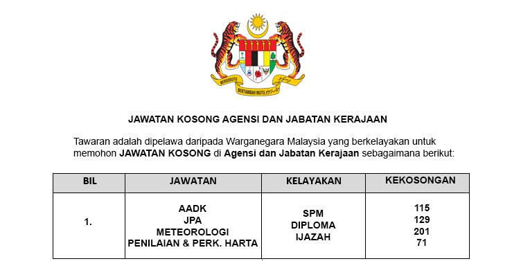 Jawatan Kosong di Agensi dan Jabatan Kerajaan (Suruhanjaya Perkhidmatan Awam)