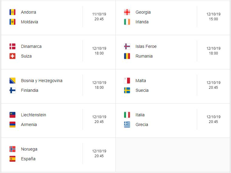 13 Calendario eliminatorias Eurocopa 2020 - 12 de octubre 2019. Partidos de clasificación Eurocopa 2020. Juegos de las eliminatorias Eurocopa 2020. Partidos, fechas, hora, transmisiones eliminatorias Eurocopa 2020. Donde ver la Eurocopa 2020