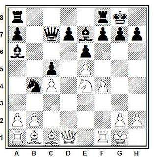 Posición de la partida de ajedrez Erofeiev - Drozdov (URSS, 1985)