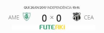 O placar de América-MG 0x0 Ceará pela Primeira Fase da Primeira Liga 2017