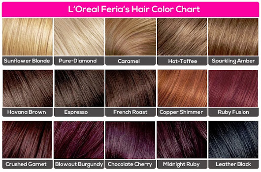 Three Amazing Hair Colour Charts From Your Most Trusted Hair Brands for YOU.