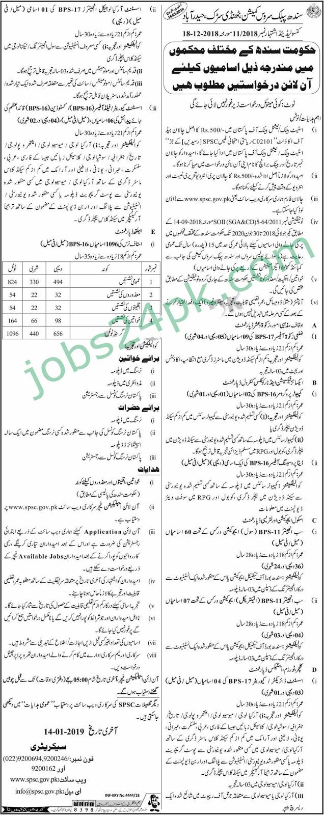 Sindh Public Service Commission (SPSC) 2019 Jobs-1186 vacancies Apply online  now