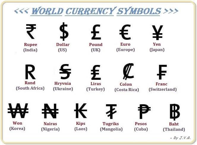 Money Sign List