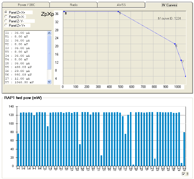 Delfi-C3 Telemetry Decoder