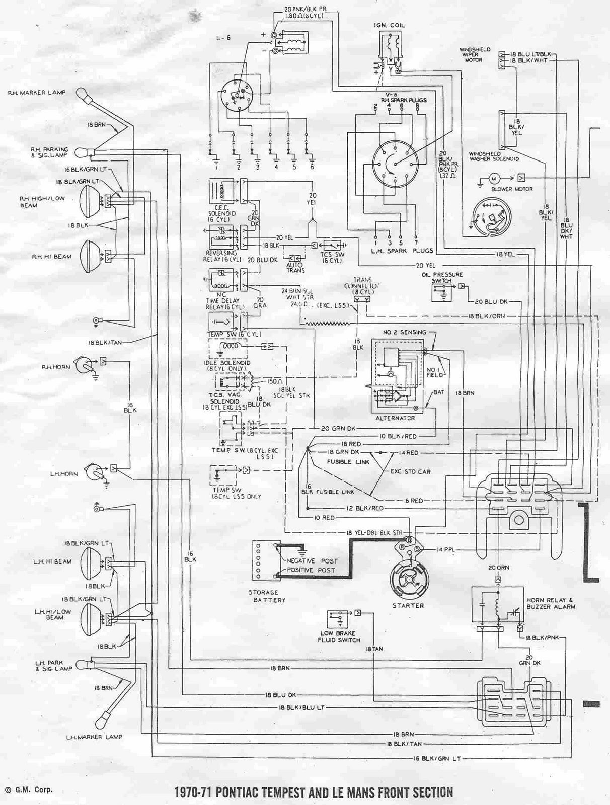 pontiac tempest and le mans 1970 1971 front section wiring diagram all about wiring diagrams. Black Bedroom Furniture Sets. Home Design Ideas