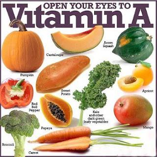 Vitamin A Rich Foods