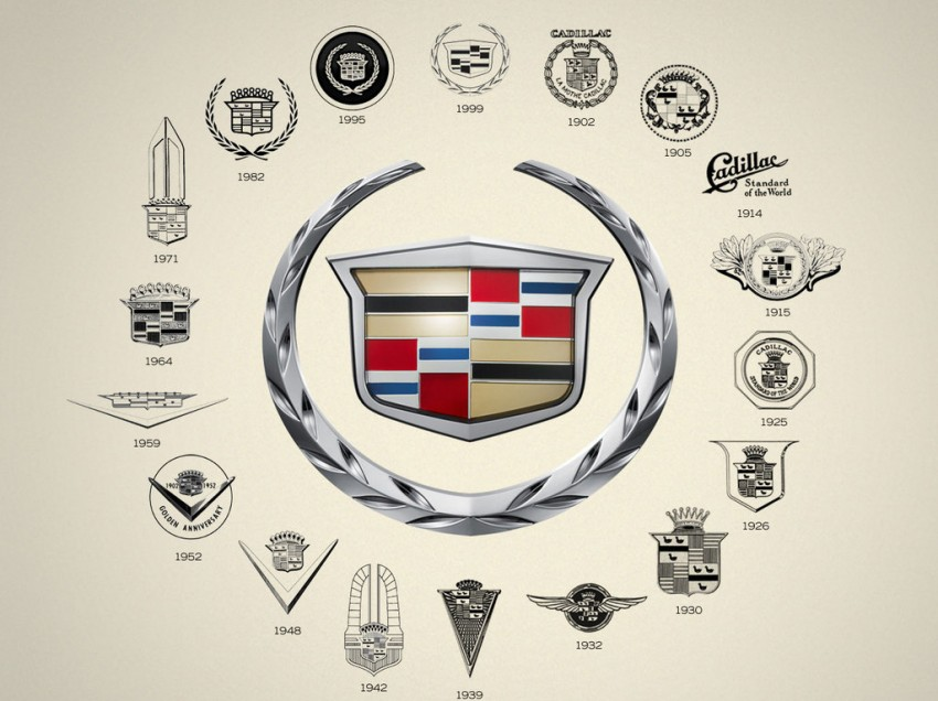 The History Of Cadillac Innoble Technologies