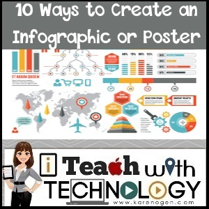 karen ogen i teach with technology 10 ways to create an