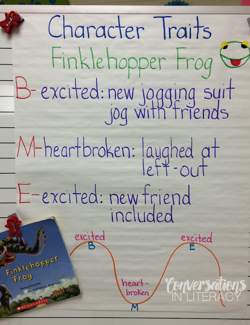 Character Trait Changes and Development Anchor Chart
