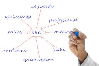 5 Sumber Backlink Gratis Untuk Blogger Pemula