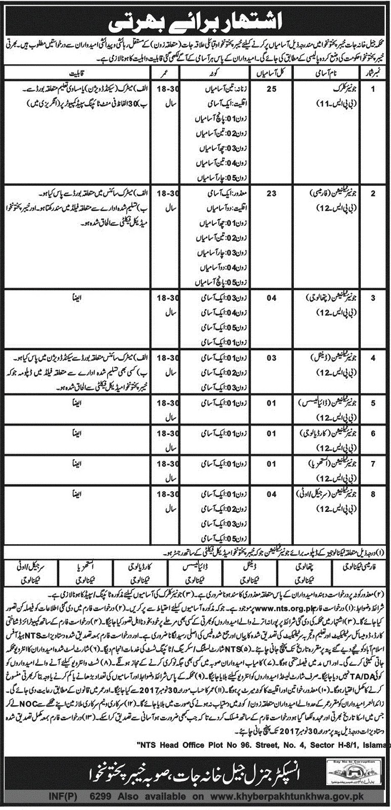 Inspectorate General of Prisons, KPK Jobs 2017,kpk jobs,jail khana jat jobs kpk, Jobs in Pakistan, Pakistan Jobs