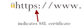 "Do you need SSL ""SSL Certificate"" for your online store?"