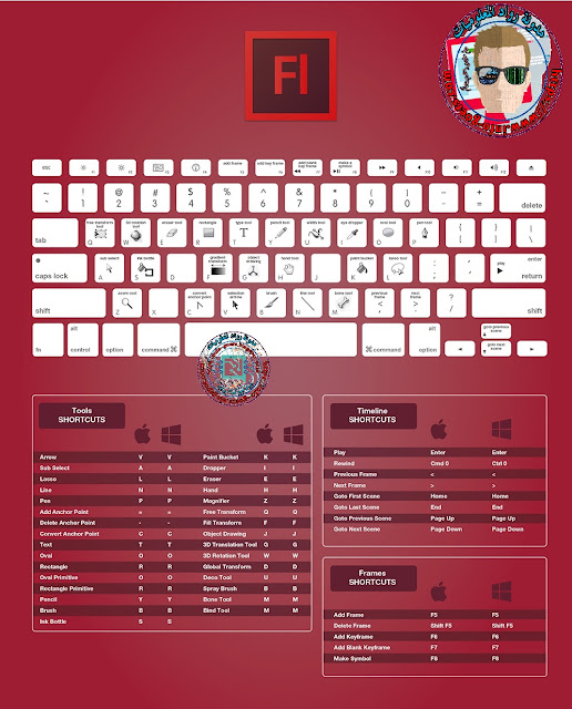 Adobe Flash Professionel KEYBOARD