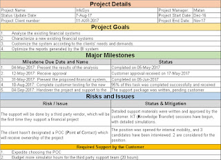 Email Client Status Update Template