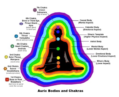 how to see auras learn how to see an aura   How to see auras