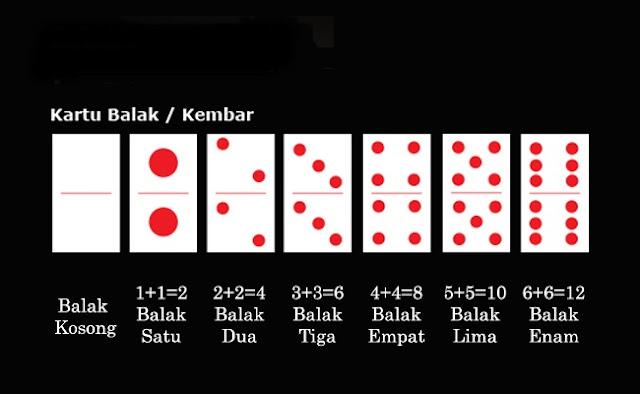 Cara bermain di Situs DominoQQ