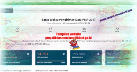 gambar website pmp dikdasmen kemdikbud