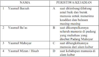 Soal UAS PAI SMP Kelas 9 Semester Ganjil Th. 2018 + Jawaban, KTSP, Ganjil, Gasal, PDF, PG, Word, Agama Islam