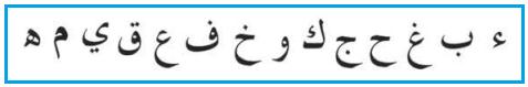 Huruf-Huruf Alif Lam Qamariyah-Idhar Qomariyah -  14 Huruf Alif Lam Qamariyah
