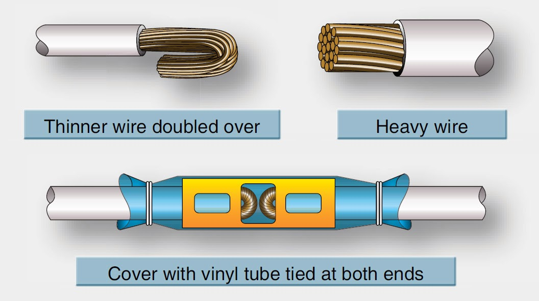 Aeronautical Guide: Cutting and Stripping Wire and Cable