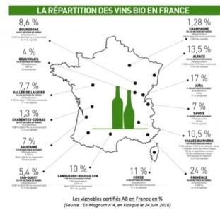 blog vin Beaux-Vins répartition bio région France