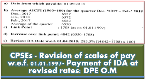 cpses-revision-of-scales-of-pay-01-01-1997-ida-revised-rates