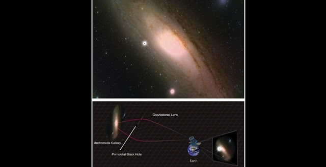 As the Subaru Telescope on Earth looks at the Andromeda galaxy, a star in Andromeda will become significantly brighter if a primordial black hole passes in front of the star. As the primordial black hole continues to move out of alignment, the star will also turn dimmer (go back to its original brightness). (Credit: Kavli IPMU)