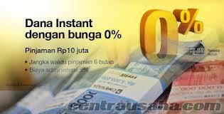 Pinjamancepatbpkb.com