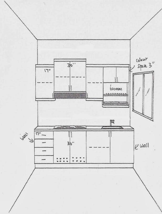 Lakaran Kabinet Dapur