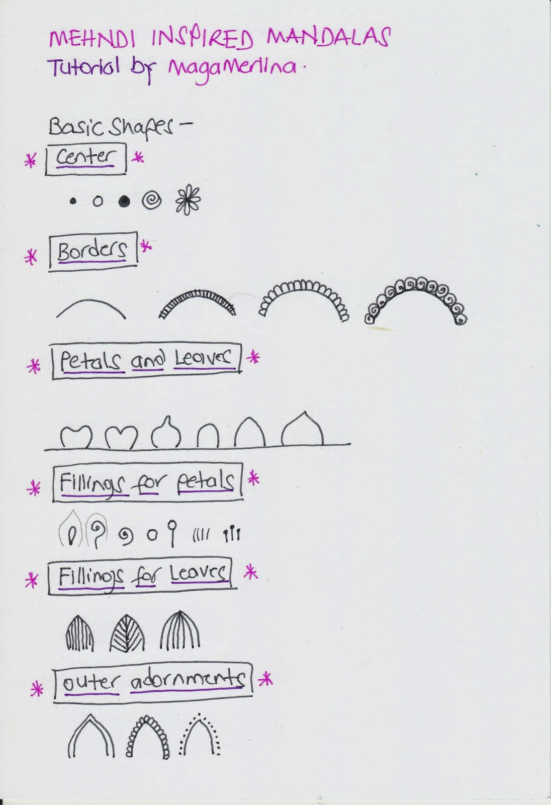 How To Draw Mandala Easy Drawing How To Draw A Mandala With One