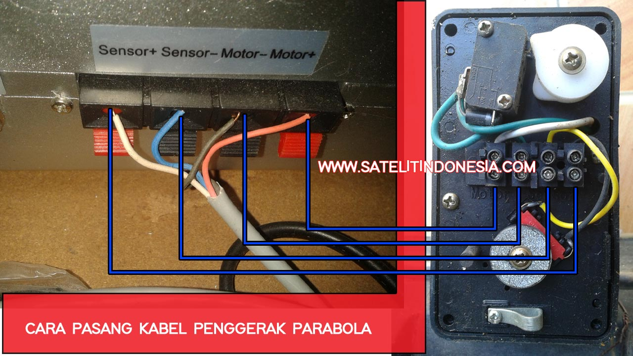 Cara Memasang Kabel Aktuator Penggerak Parabola