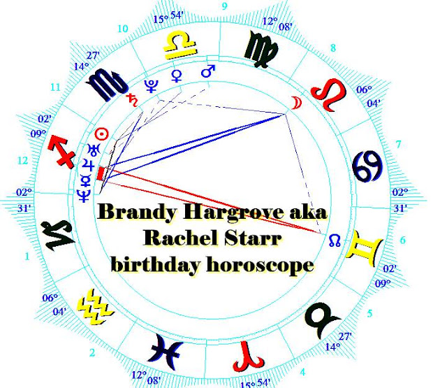 Brandy Hargrove aka Rachel Starr birthday horoscope zone