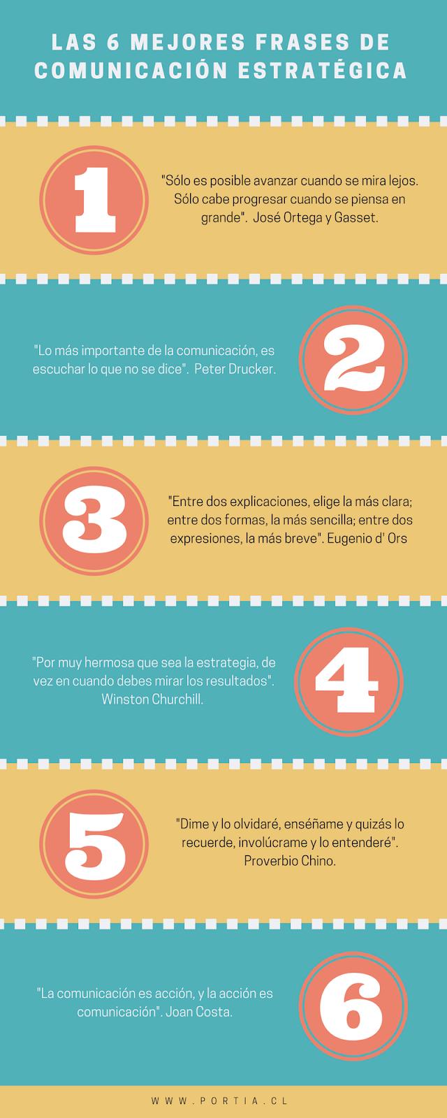 Nahun Frett Las 6 Mejores Frases De Comunicación Estratégica