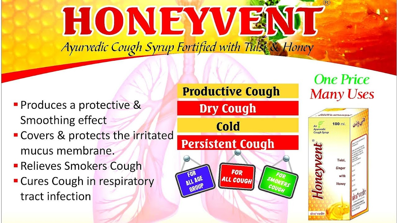 Cough - Types Of Cough - Cough Choices