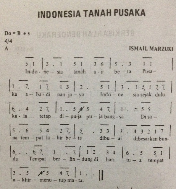 Not Angka Lagu Indonesia Tanah Pusaka