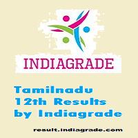 Tamilnadu 12th Results 2016