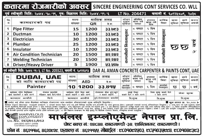 Jobs in Qatar for Nepali, Salary Rs 53,507