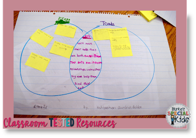 Comparing and Contrasting Informational Text