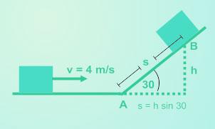 Sebuah motor listrik mengangkat benda seberat  Soal dan Pembahasan SBMPTN Gaya, Bisnis, & Energi