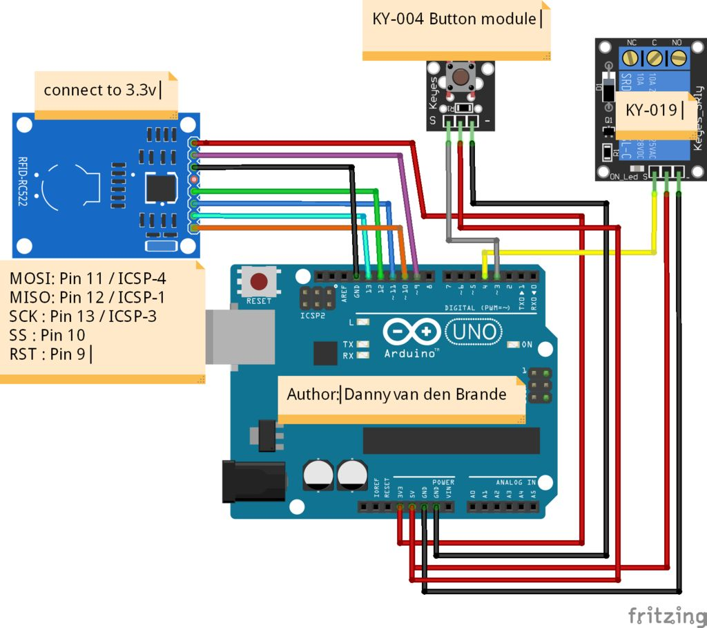 door access control with arduino and rfid rc522